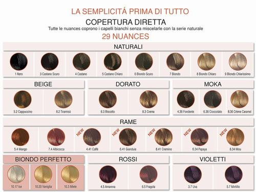 Vivitone Hair Color Products